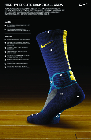 HYPERELITE-SOCK-TECHSHEET-FINAL-01_large