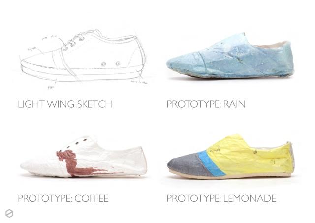 UT.LAB Prototypes